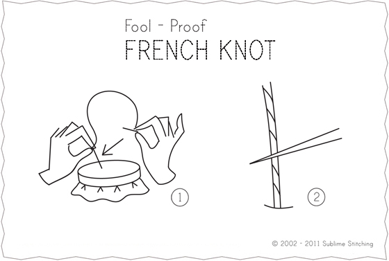 step 1 diagram of how to do a french knot