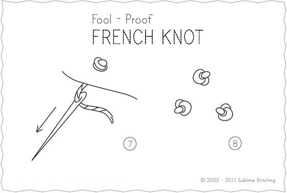 step 4 diagram of how to do a french knot